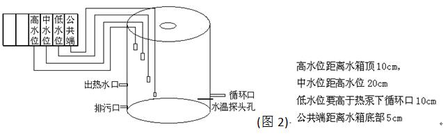 2014年炬邦商用空气能热水器说明书|炬邦热能设备