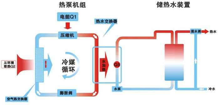 热泵工程应用系统原理图