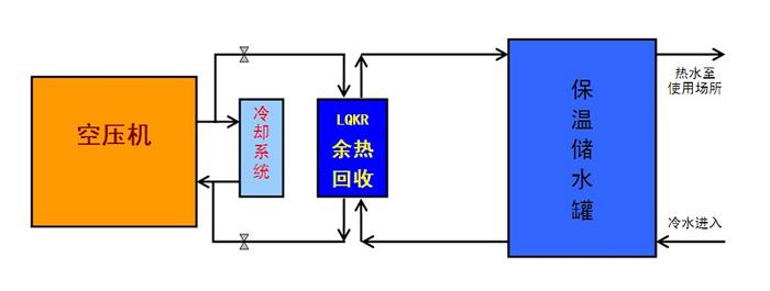 电磁阀空压机原理接线图