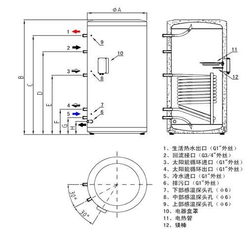 水箱结构示意图 规格型号ph1s-120ph1s-150a585585b